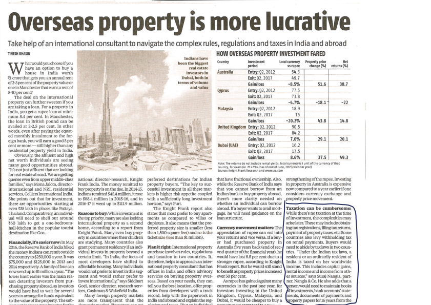 Overseas property is more lucrative- Suraj Nangia